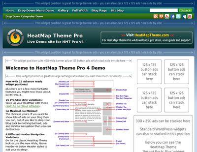 Heat Map WordPress Theme